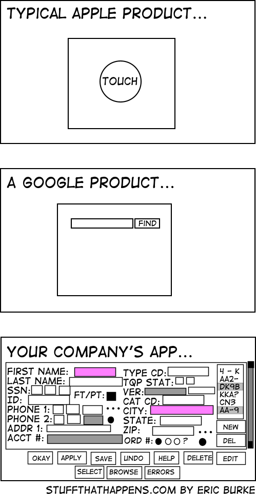 simplicity user interface